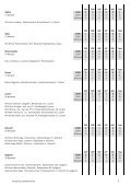 Kantonsratswahlen vom 16. März 2008 Gewählt sind - Seite 3