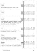 Kantonsratswahlen vom 16. März 2008 Gewählt sind - Seite 4