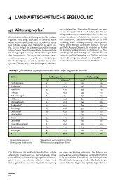 4 landwirtschaftliche erzeugung - Thüringer Landesanstalt für ...