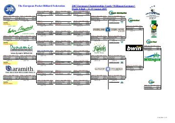 EC 2007 - Youth - Willingen - Germany - Flowchart - Dynamic ...