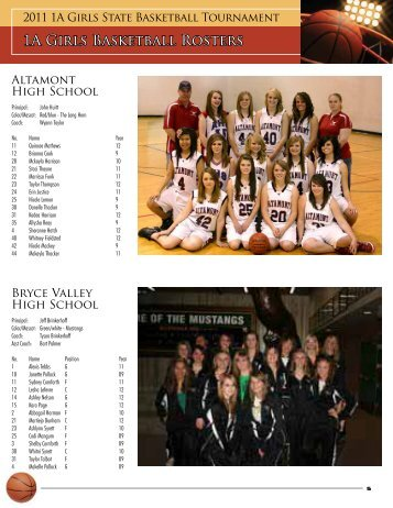 1A Girls Basketball Rosters
