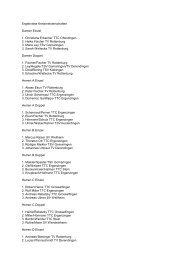 Ergebnisse Kreismeisterschaften - TTC Ergenzingen