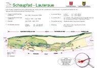 Schaupfad - Lauteraue - Landkreis Kaiserslautern