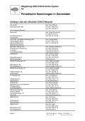 Periodische Sammlungen in Gemeinden - Schönenberger ... - Page 3