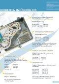 Druckschrift 99811673, Optische Kompaktempfänger ... - Kathrein - Seite 7
