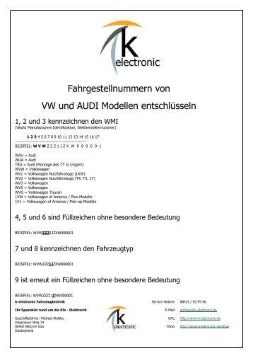 Großartig Verständnis Der Motorsteuerkreise Galerie - Der Schaltplan ...