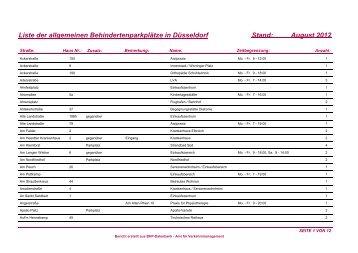 Liste der allgemeinen Behindertenparkplätze in Düsseldorf August ...
