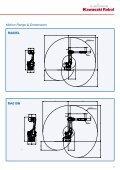 RA-SERIES - Kawasaki Robotics - Page 5