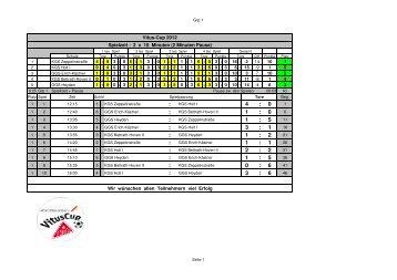 2012 Vitus-Cup Vorrunde Ergebnisse