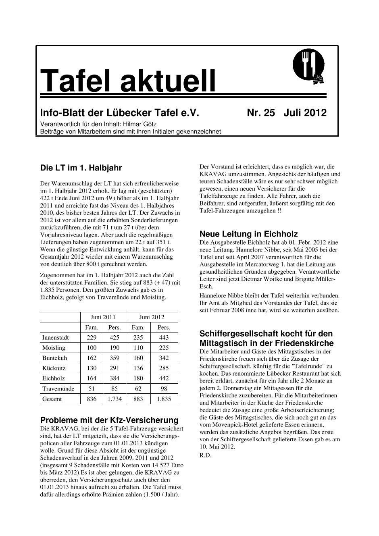 Lübecker tafel
