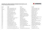 Referenzliste BAU - Gebr. Amberg Generalunternehmung AG