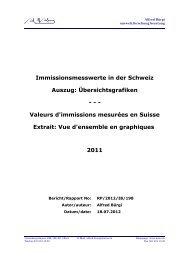 Immissionsmesswerte in der Schweiz Auszug ... - Bafu - admin.ch