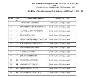 Roll No. of Candidates for UG Entrance of - Orissa University of ...