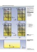 DigitalerÜberstromzeitschutz SIPROTEC 7SJ601 - Seite 4
