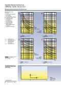 DigitalerÜberstromzeitschutz SIPROTEC 7SJ601 - Seite 5