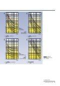 DigitalerÜberstromzeitschutz SIPROTEC 7SJ601 - Seite 6