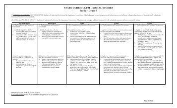 Maryland State Curriculum - mdk12