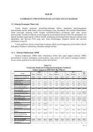 Bab.III - Pemerintah Kabupaten Sumbawa