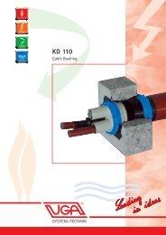 KD 110 - UGA System Technik