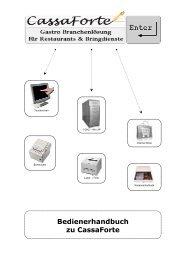 Handbuch zur Bedienung... - CassaForte Ralf Ringshausen