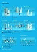 Geschäftsbericht 2010 - Walter Meier - Seite 2