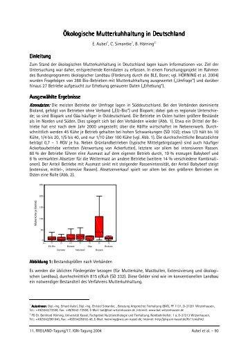 Ökologische Mutterkuhhaltung in Deutschland - KOBRA - Universität ...
