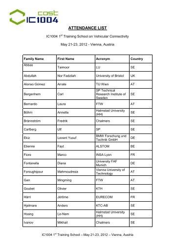 Attendance List.Pdf