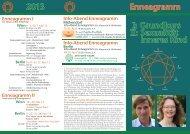 Ennegramm.2013 - Dr. Angelika Winklhofer