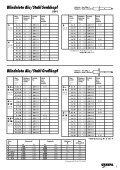 Blindniete Alu/Stahl Standard - Jura-Schrauben - Seite 5