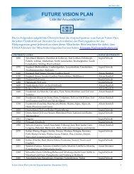 Future Vision Plan Liste der Ansprechpartner