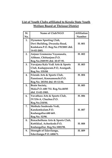minority welfare post matric scholarship systemrenewalstudent Home essays static vs dynamic static vs dynamic  topics:  minority welfare post matric scholarship systemrenewalstudent christopher.
