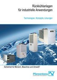 Chiller Rückkühlung - Wagner GmbH