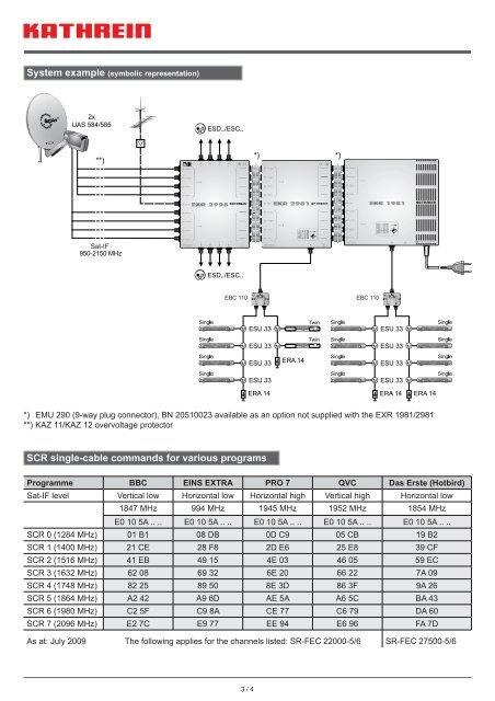 Iswell Truck Brake 24 LED rund R/ücklichter Blinker Lampe LKW Seite Warnung R/ücklicht Lampen