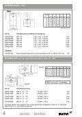 Die Boiler-Spezialisten - BUMA Wärmetechnik AG - Seite 4