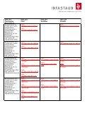 Maßblätter Taschenfilter INFA-JET, Typ AJN - Seite 2