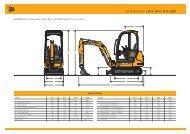 JCB MINIBAGGER | 8014 / 8016 / 8018 / 8020 - Baumaschinen