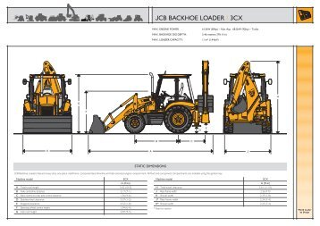 JCB BACKHOE LOADER | 3CX - Demenex Plant Hire and Sales