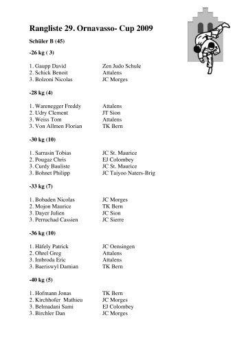 Rangliste 29. Ornavasso- Cup 2009 - Judo-Club Naters/Brig