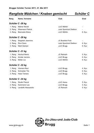 Rangliste als pdf Datei - Judo und Jiu-Jitsu-Club Brugg