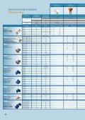 Brossure Attuatori e valvole L'efficienza energetica è - Page 6