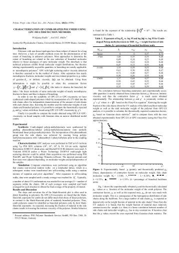 synthesis and characterization of nylon 6 6 polymer Characterization polymer synthesis and characterization polymer synthesis and characterization sciencedirect,  in synthesis of the polymer nylon 6/6.