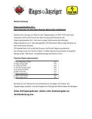 Ergebnisse RR-Wahlen - Isopublic