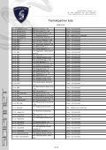 Termékpartner lista - Shp.hu - Page 4