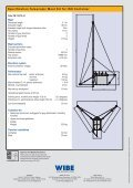 ISO Quick Erect Mast Kit - Arktos - Page 4