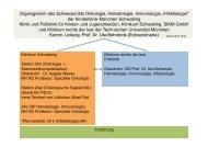 Organigramm des Schwerpunkts Onkologie, Hämatologie ...
