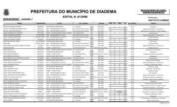 LISTA DE LOCAL DE PROVA - Central de Concursos