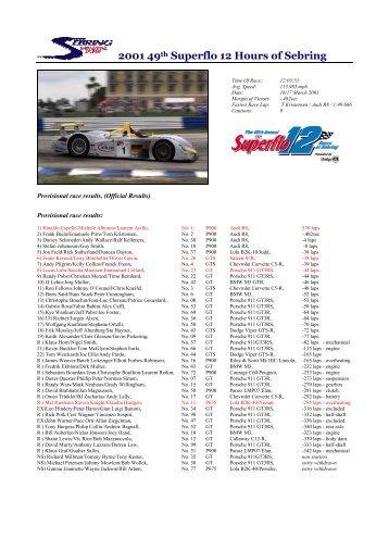 2001 49th Superflo 12 Hours of Sebring - Motorsports Almanac