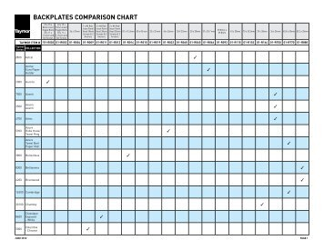 BACKPLATES COMPARISON CHART - Taymor