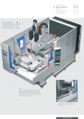 CHIRON Baureihe 18 - CHIRON Werke GmbH & Co. KG - Seite 7