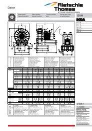 Daten SAH - MHz Electronics, Inc